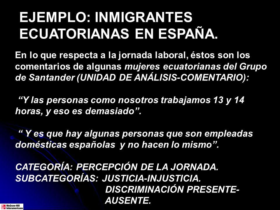 EJEMPLO: INMIGRANTES ECUATORIANAS EN ESPAÑA. En lo que respecta a la jornada laboral, éstos son los comentarios de algunas mujeres ecuatorianas del Gr