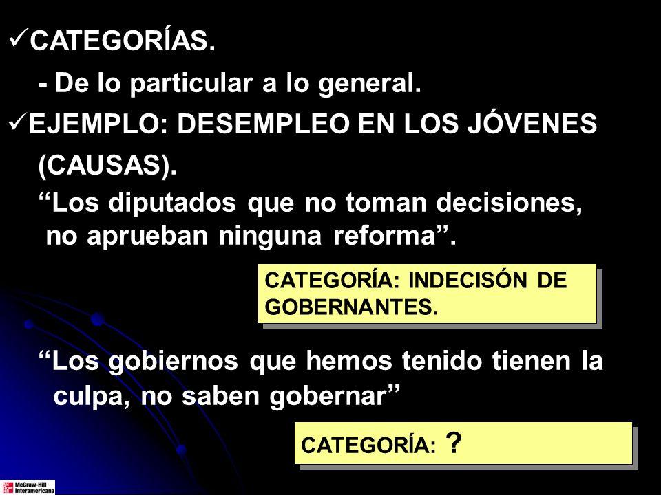 CATEGORÍAS. - De lo particular a lo general. EJEMPLO: DESEMPLEO EN LOS JÓVENES (CAUSAS). Los diputados que no toman decisiones, no aprueban ninguna re