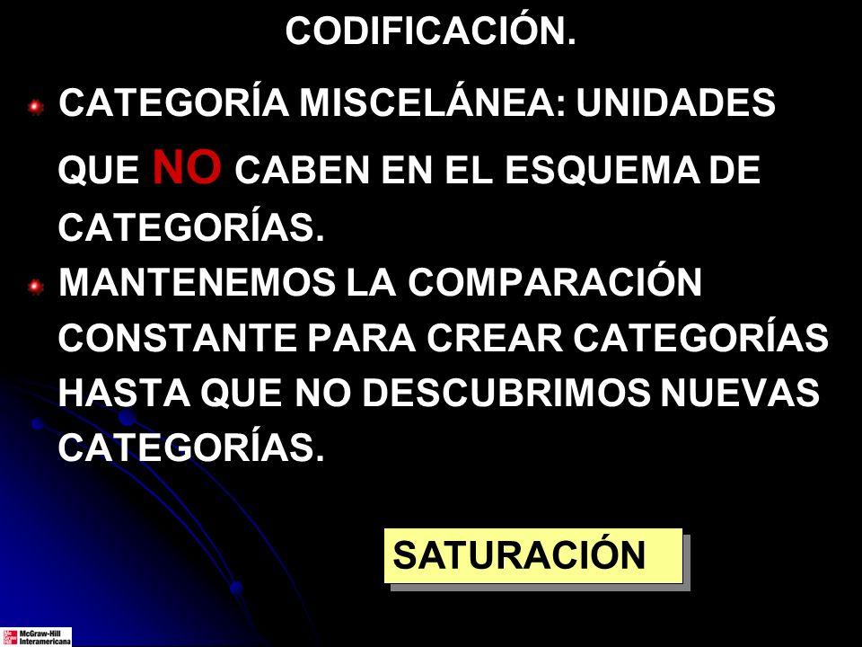 CODIFICACIÓN.CATEGORÍA MISCELÁNEA: UNIDADES QUE NO CABEN EN EL ESQUEMA DE CATEGORÍAS.