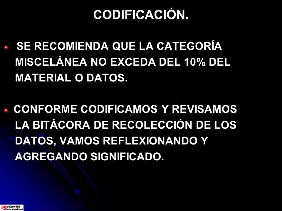 CODIFICACIÓN. SE RECOMIENDA QUE LA CATEGORÍA MISCELÁNEA NO EXCEDA DEL 10% DEL MATERIAL O DATOS. CONFORME CODIFICAMOS Y REVISAMOS LA BITÁCORA DE RECOLE