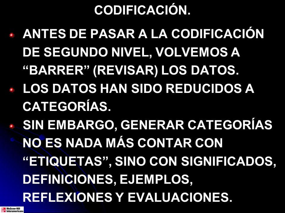 CODIFICACIÓN.