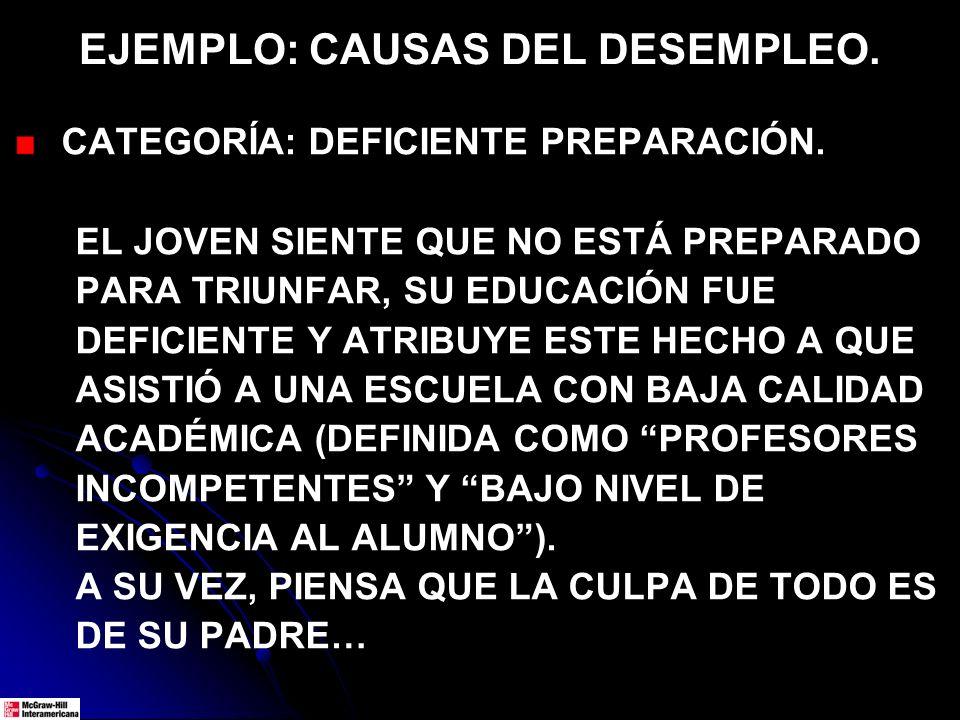 EJEMPLO: CAUSAS DEL DESEMPLEO. CATEGORÍA: DEFICIENTE PREPARACIÓN. EL JOVEN SIENTE QUE NO ESTÁ PREPARADO PARA TRIUNFAR, SU EDUCACIÓN FUE DEFICIENTE Y A