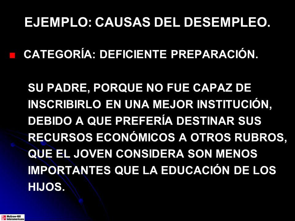 EJEMPLO: CAUSAS DEL DESEMPLEO. CATEGORÍA: DEFICIENTE PREPARACIÓN. SU PADRE, PORQUE NO FUE CAPAZ DE INSCRIBIRLO EN UNA MEJOR INSTITUCIÓN, DEBIDO A QUE