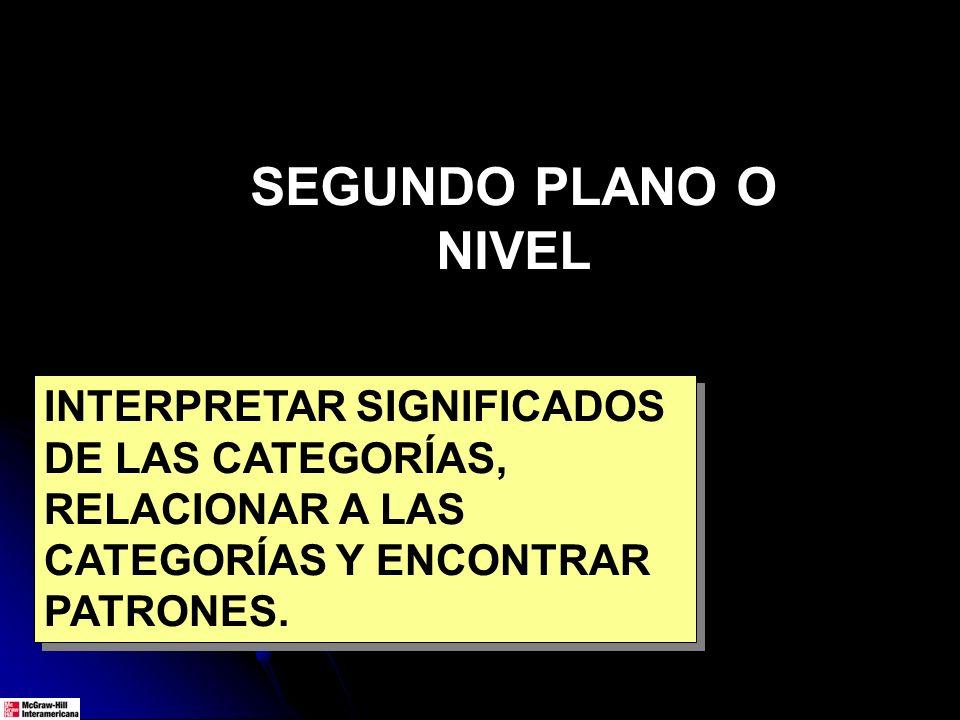 SEGUNDO PLANO O NIVEL INTERPRETAR SIGNIFICADOS DE LAS CATEGORÍAS, RELACIONAR A LAS CATEGORÍAS Y ENCONTRAR PATRONES.