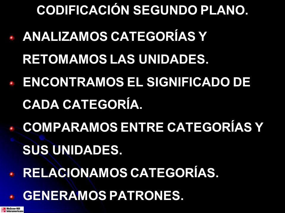 CODIFICACIÓN SEGUNDO PLANO. ANALIZAMOS CATEGORÍAS Y RETOMAMOS LAS UNIDADES. ENCONTRAMOS EL SIGNIFICADO DE CADA CATEGORÍA. COMPARAMOS ENTRE CATEGORÍAS