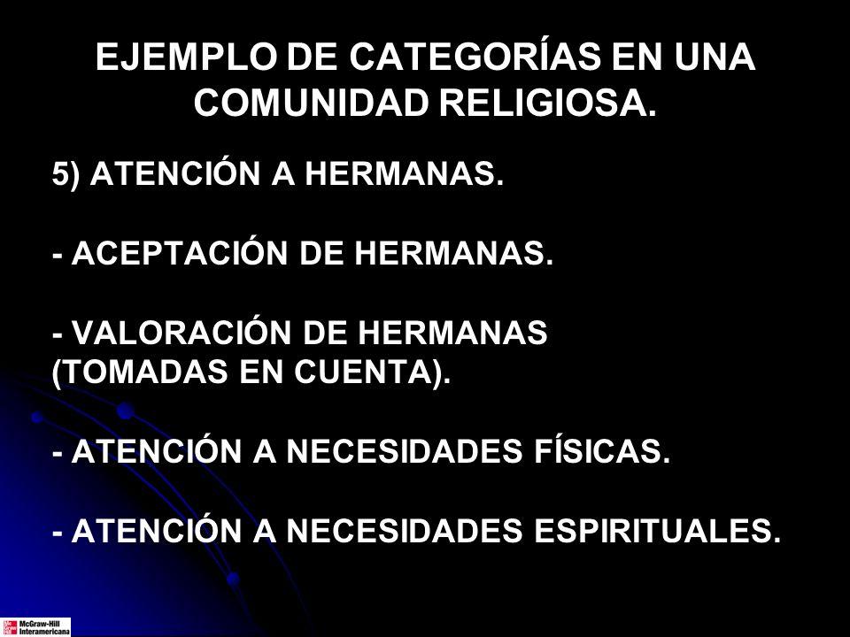 EJEMPLO DE CATEGORÍAS EN UNA COMUNIDAD RELIGIOSA. 5) ATENCIÓN A HERMANAS. - ACEPTACIÓN DE HERMANAS. - VALORACIÓN DE HERMANAS (TOMADAS EN CUENTA). - AT