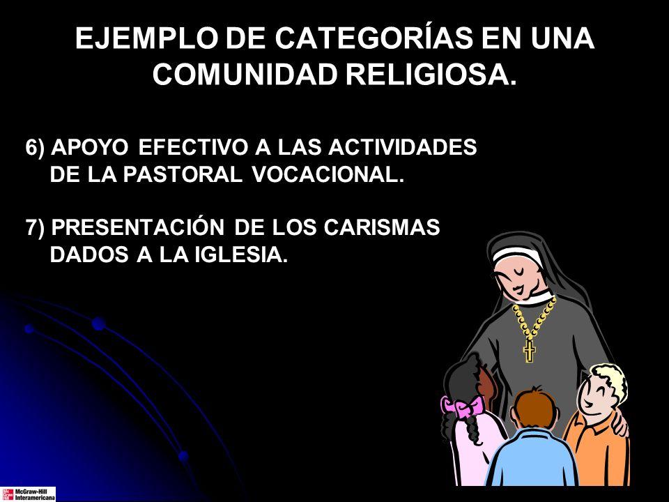 EJEMPLO DE CATEGORÍAS EN UNA COMUNIDAD RELIGIOSA. 6) APOYO EFECTIVO A LAS ACTIVIDADES DE LA PASTORAL VOCACIONAL. 7) PRESENTACIÓN DE LOS CARISMAS DADOS