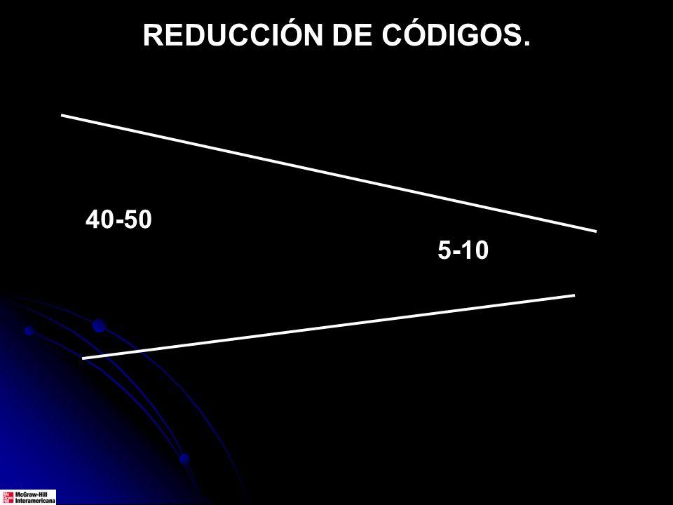 REDUCCIÓN DE CÓDIGOS. 40-50 5-10