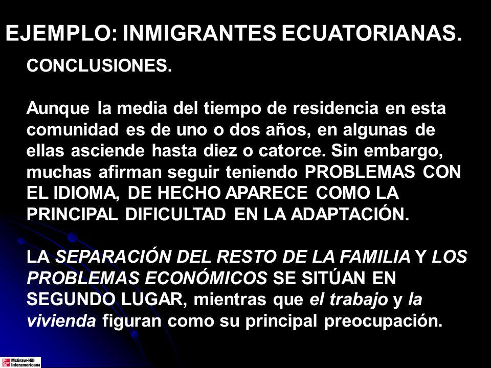 EJEMPLO: INMIGRANTES ECUATORIANAS. CONCLUSIONES. Aunque la media del tiempo de residencia en esta comunidad es de uno o dos años, en algunas de ellas