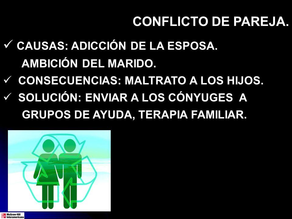 CONFLICTO DE PAREJA. CAUSAS: ADICCIÓN DE LA ESPOSA. AMBICIÓN DEL MARIDO. CONSECUENCIAS: MALTRATO A LOS HIJOS. SOLUCIÓN: ENVIAR A LOS CÓNYUGES A GRUPOS