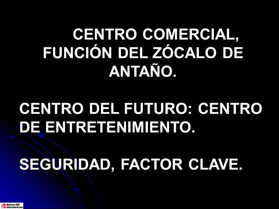 CENTRO COMERCIAL, FUNCIÓN DEL ZÓCALO DE ANTAÑO.CENTRO DEL FUTURO: CENTRO DE ENTRETENIMIENTO.
