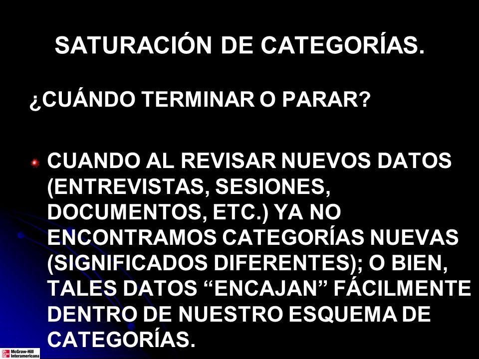 SATURACIÓN DE CATEGORÍAS. ¿CUÁNDO TERMINAR O PARAR? CUANDO AL REVISAR NUEVOS DATOS (ENTREVISTAS, SESIONES, DOCUMENTOS, ETC.) YA NO ENCONTRAMOS CATEGOR