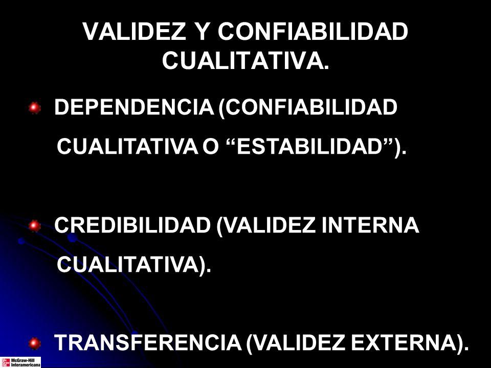 VALIDEZ Y CONFIABILIDAD CUALITATIVA. DEPENDENCIA (CONFIABILIDAD CUALITATIVA O ESTABILIDAD). CREDIBILIDAD (VALIDEZ INTERNA CUALITATIVA). TRANSFERENCIA