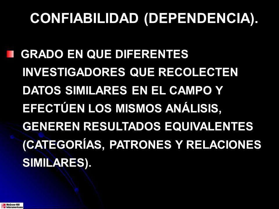 CONFIABILIDAD (DEPENDENCIA). GRADO EN QUE DIFERENTES INVESTIGADORES QUE RECOLECTEN DATOS SIMILARES EN EL CAMPO Y EFECTÚEN LOS MISMOS ANÁLISIS, GENEREN