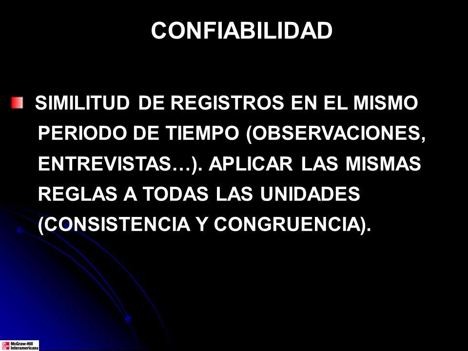 CONFIABILIDAD SIMILITUD DE REGISTROS EN EL MISMO PERIODO DE TIEMPO (OBSERVACIONES, ENTREVISTAS…). APLICAR LAS MISMAS REGLAS A TODAS LAS UNIDADES (CONS