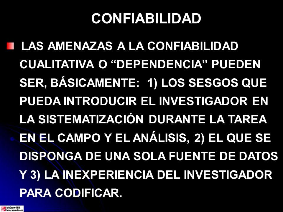 CONFIABILIDAD LAS AMENAZAS A LA CONFIABILIDAD CUALITATIVA O DEPENDENCIA PUEDEN SER, BÁSICAMENTE: 1) LOS SESGOS QUE PUEDA INTRODUCIR EL INVESTIGADOR EN LA SISTEMATIZACIÓN DURANTE LA TAREA EN EL CAMPO Y EL ANÁLISIS, 2) EL QUE SE DISPONGA DE UNA SOLA FUENTE DE DATOS Y 3) LA INEXPERIENCIA DEL INVESTIGADOR PARA CODIFICAR.
