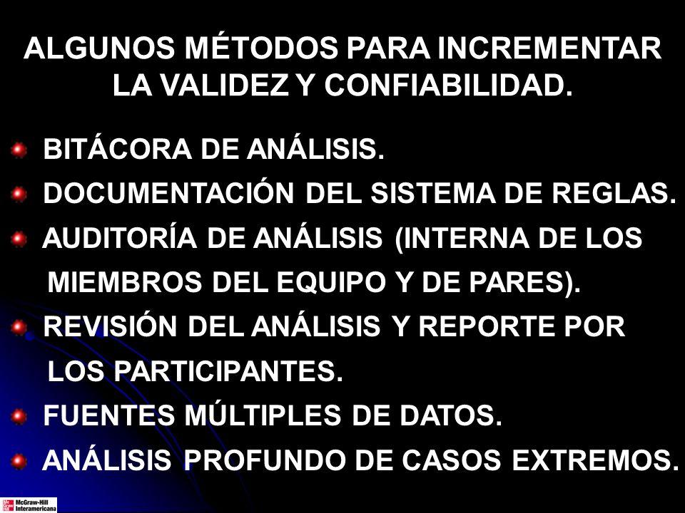 ALGUNOS MÉTODOS PARA INCREMENTAR LA VALIDEZ Y CONFIABILIDAD. BITÁCORA DE ANÁLISIS. DOCUMENTACIÓN DEL SISTEMA DE REGLAS. AUDITORÍA DE ANÁLISIS (INTERNA