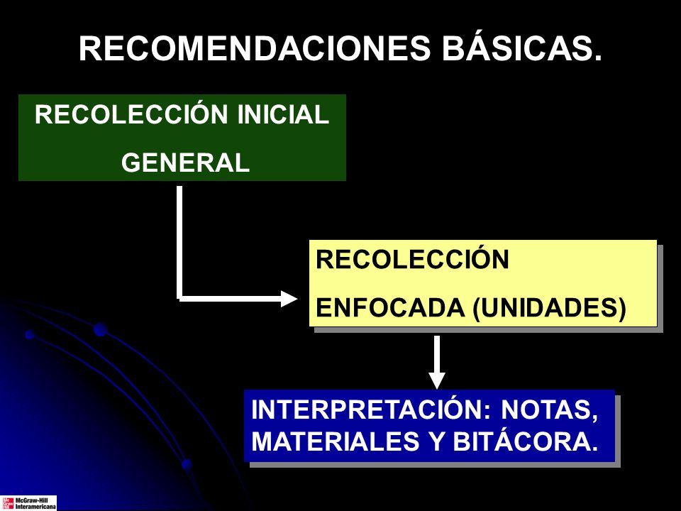 RECOMENDACIONES BÁSICAS. RECOLECCIÓN INICIAL GENERAL RECOLECCIÓN ENFOCADA (UNIDADES) RECOLECCIÓN ENFOCADA (UNIDADES) INTERPRETACIÓN: NOTAS, MATERIALES