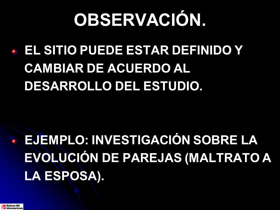 OBSERVACIÓN.EL SITIO PUEDE ESTAR DEFINIDO Y CAMBIAR DE ACUERDO AL DESARROLLO DEL ESTUDIO.
