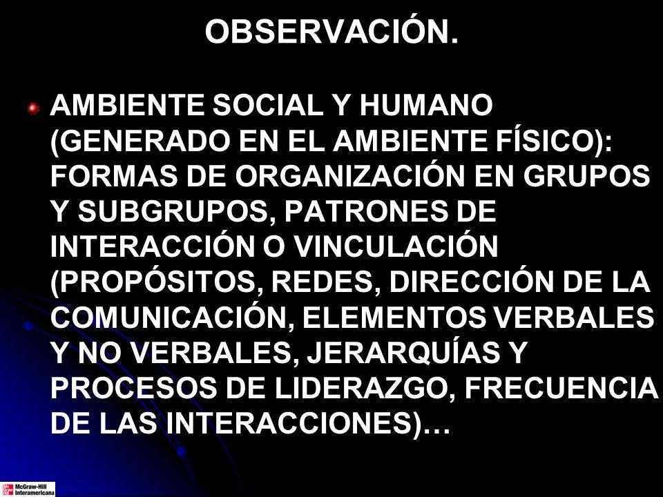 OBSERVACIÓN. AMBIENTE SOCIAL Y HUMANO (GENERADO EN EL AMBIENTE FÍSICO): FORMAS DE ORGANIZACIÓN EN GRUPOS Y SUBGRUPOS, PATRONES DE INTERACCIÓN O VINCUL
