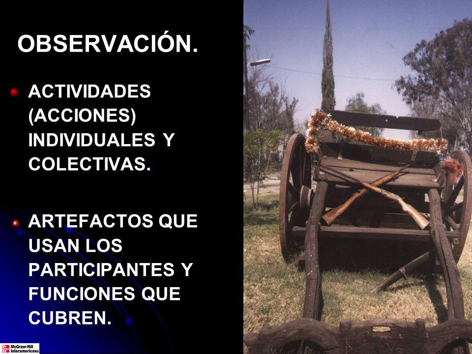 OBSERVACIÓN.. ACTIVIDADES (ACCIONES) INDIVIDUALES Y COLECTIVAS. ARTEFACTOS QUE USAN LOS PARTICIPANTES Y FUNCIONES QUE CUBREN.