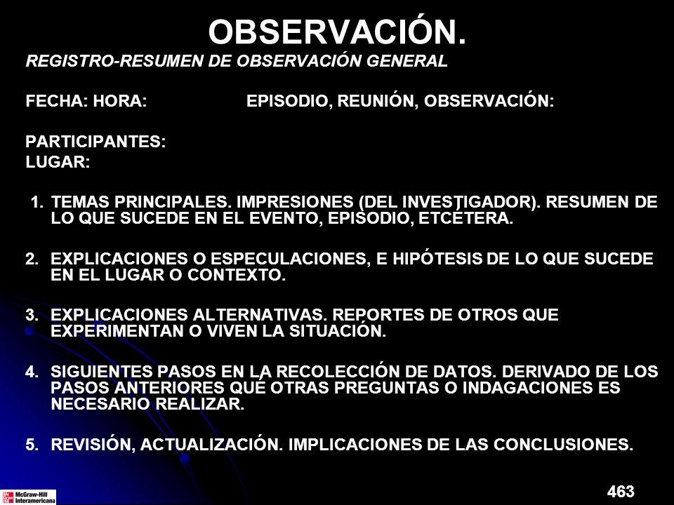 OBSERVACIÓN. REGISTRO-RESUMEN DE OBSERVACIÓN GENERAL FECHA:HORA: EPISODIO, REUNIÓN, OBSERVACIÓN: PARTICIPANTES: LUGAR: 1.TEMAS PRINCIPALES. IMPRESIONE