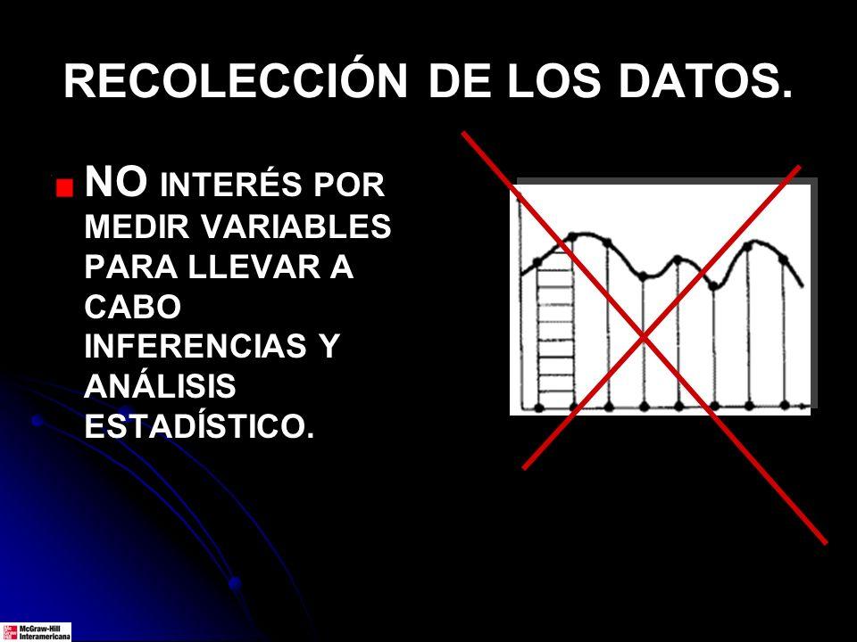 RECOLECCIÓN DE LOS DATOS. NO INTERÉS POR MEDIR VARIABLES PARA LLEVAR A CABO INFERENCIAS Y ANÁLISIS ESTADÍSTICO.