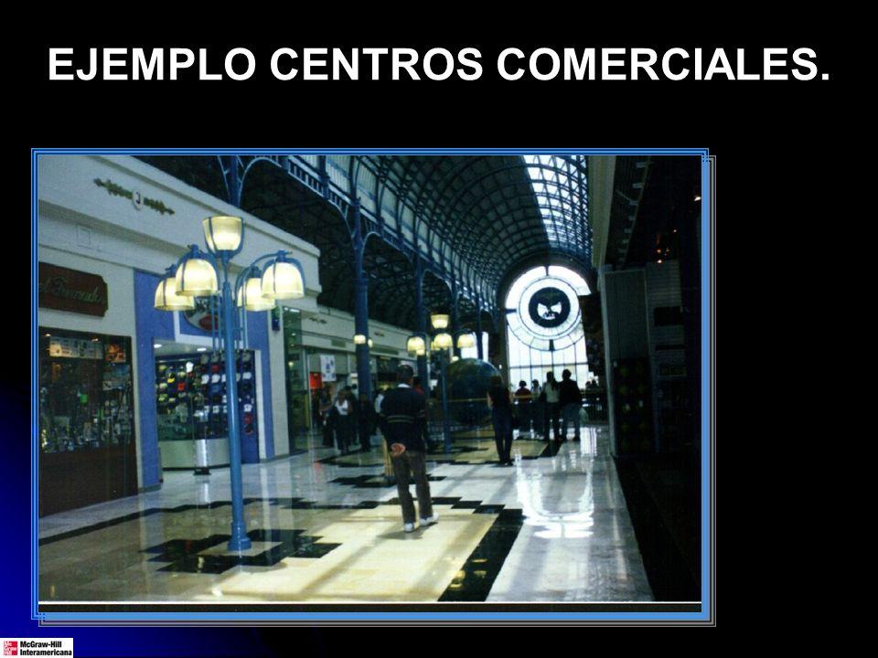 EJEMPLO CENTROS COMERCIALES.