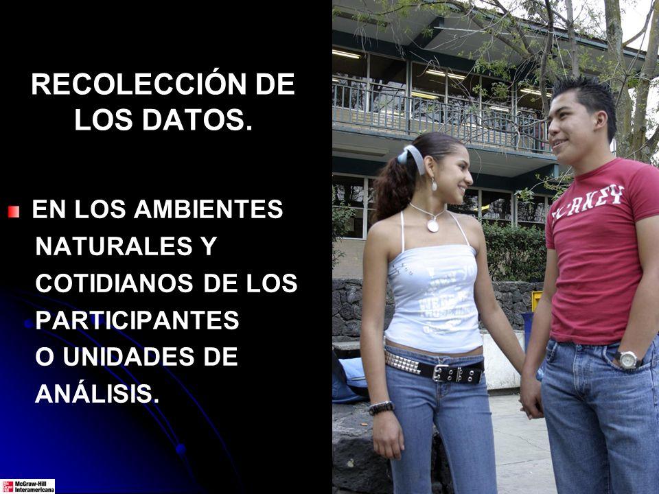 RECOLECCIÓN DE LOS DATOS. EN LOS AMBIENTES NATURALES Y COTIDIANOS DE LOS PARTICIPANTES O UNIDADES DE ANÁLISIS.