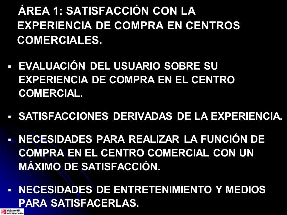 ÁREA 1: SATISFACCIÓN CON LA EXPERIENCIA DE COMPRA EN CENTROS COMERCIALES.