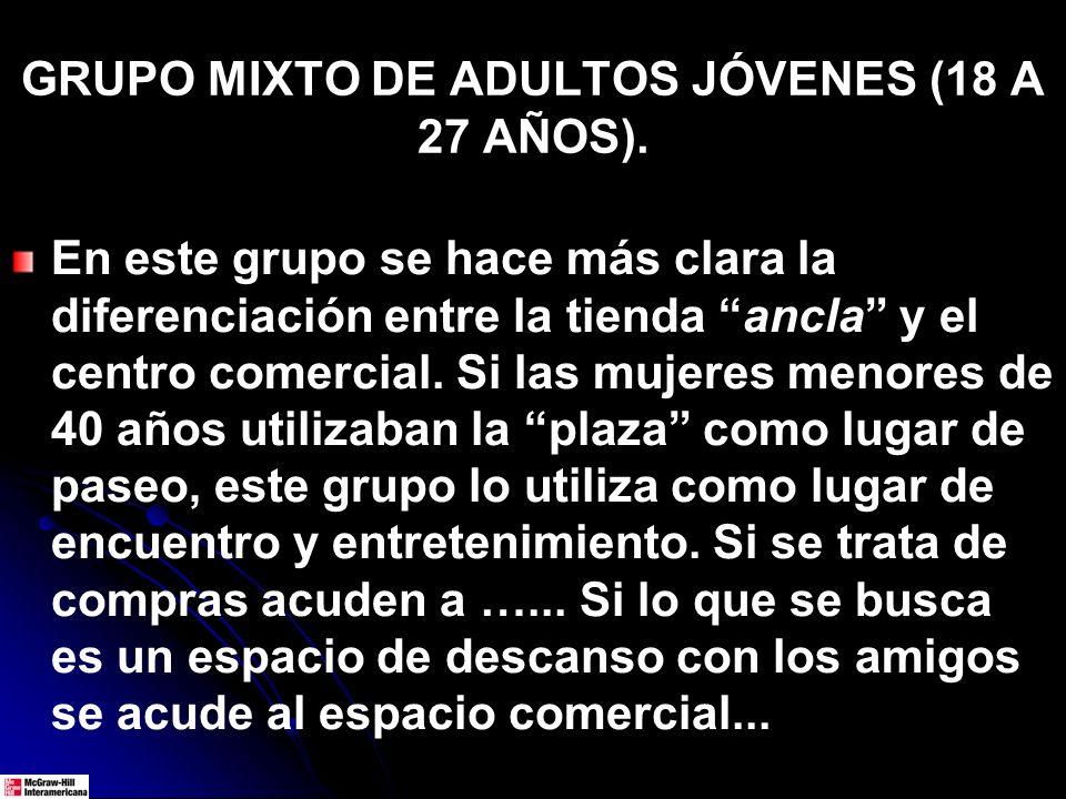 GRUPO MIXTO DE ADULTOS JÓVENES (18 A 27 AÑOS).