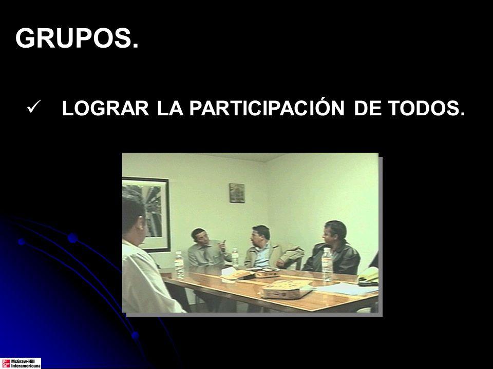 GRUPOS. LOGRAR LA PARTICIPACIÓN DE TODOS.
