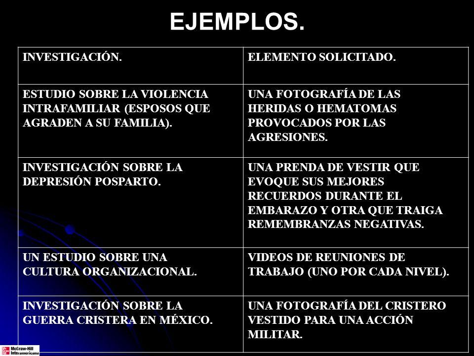 EJEMPLOS. INVESTIGACIÓN.ELEMENTO SOLICITADO. ESTUDIO SOBRE LA VIOLENCIA INTRAFAMILIAR (ESPOSOS QUE AGRADEN A SU FAMILIA). UNA FOTOGRAFÍA DE LAS HERIDA
