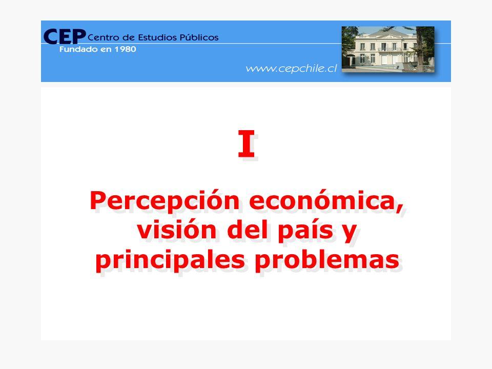 CEP, Encuesta Nacional de Opinión Pública, Octubre-Noviembre 2005.www.cepchile.cl % 16 Diseño gráfico: David Parra Arias Independientemente de su posición política, ¿Ud.