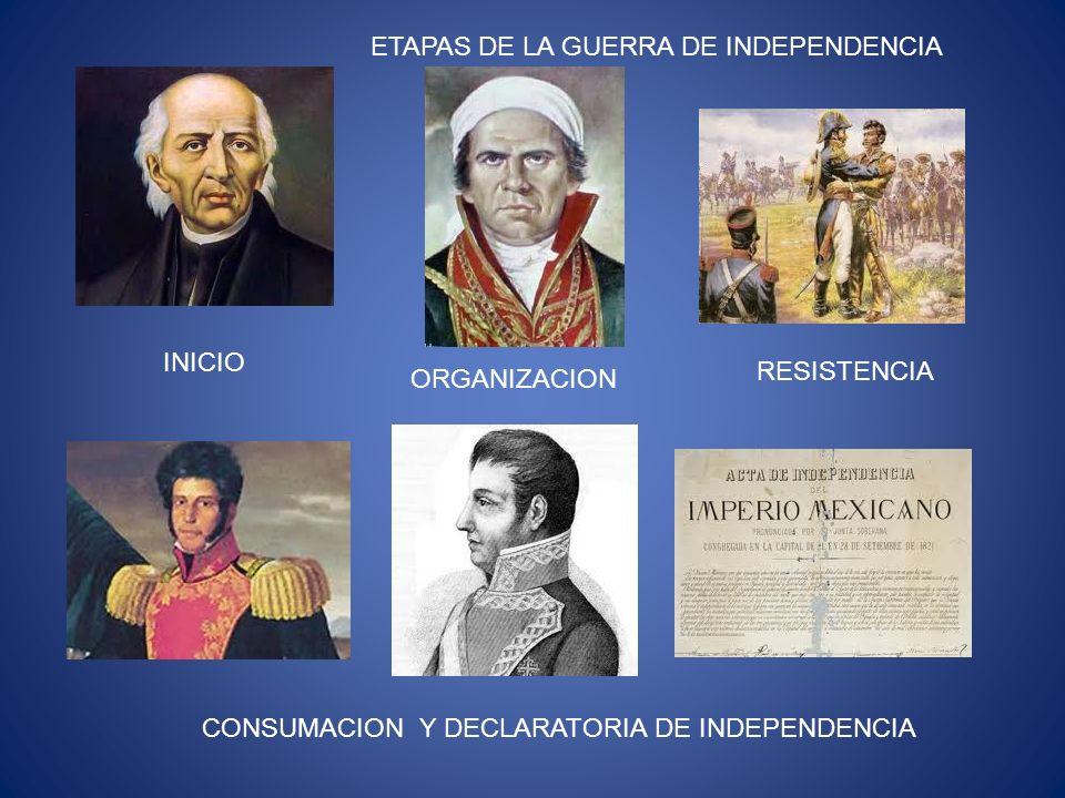 ACTIVIDAD FINAL PROPUESTAS, PLANES, PROGRAMAS Y LOGROS FORMEN PAREJAS Y CON LA AYUDA DE SU MODULO, RESUELVAN Y ANOTEN LO SIGUIENTE EN SU CUADERNO QUIENES FUERON Y PORQUE SE DESTACARON 1.Fernando VII de España.