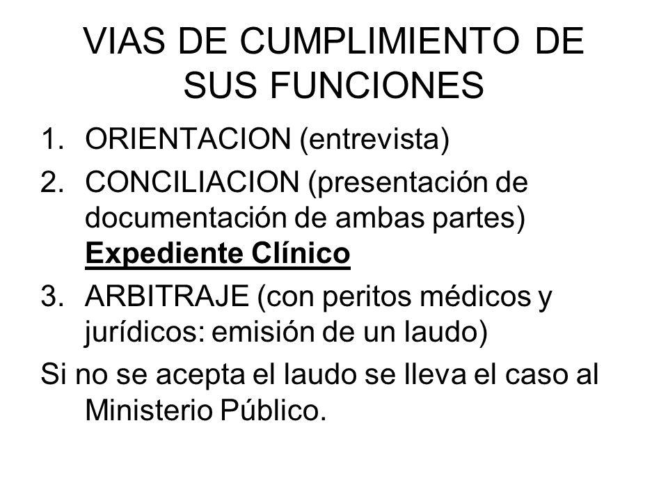 VIAS DE CUMPLIMIENTO DE SUS FUNCIONES 1.ORIENTACION (entrevista) 2.CONCILIACION (presentación de documentación de ambas partes) Expediente Clínico 3.A