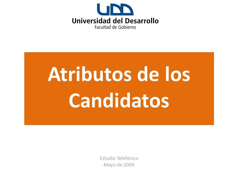 Estudio Telefónico Mayo de 2009 Atributos de los Candidatos