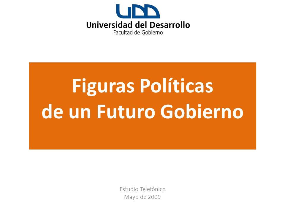 Estudio Telefónico Mayo de 2009 Figuras Políticas de un Futuro Gobierno