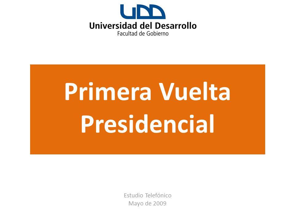 Estudio Telefónico Mayo de 2009 Primera Vuelta Presidencial