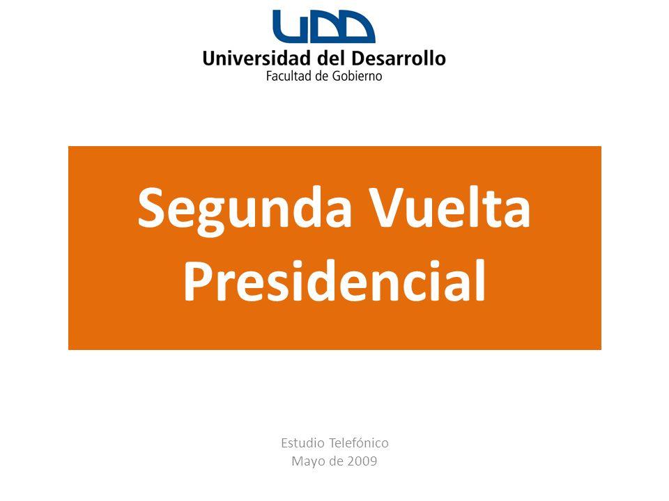 Estudio Telefónico Mayo de 2009 Segunda Vuelta Presidencial