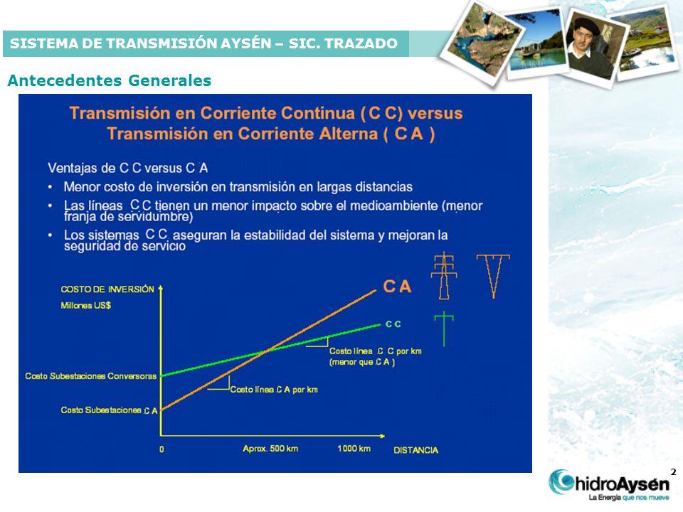 2 Antecedentes Generales SISTEMA DE TRANSMISIÓN AYSÉN – SIC. TRAZADO CC versus CA