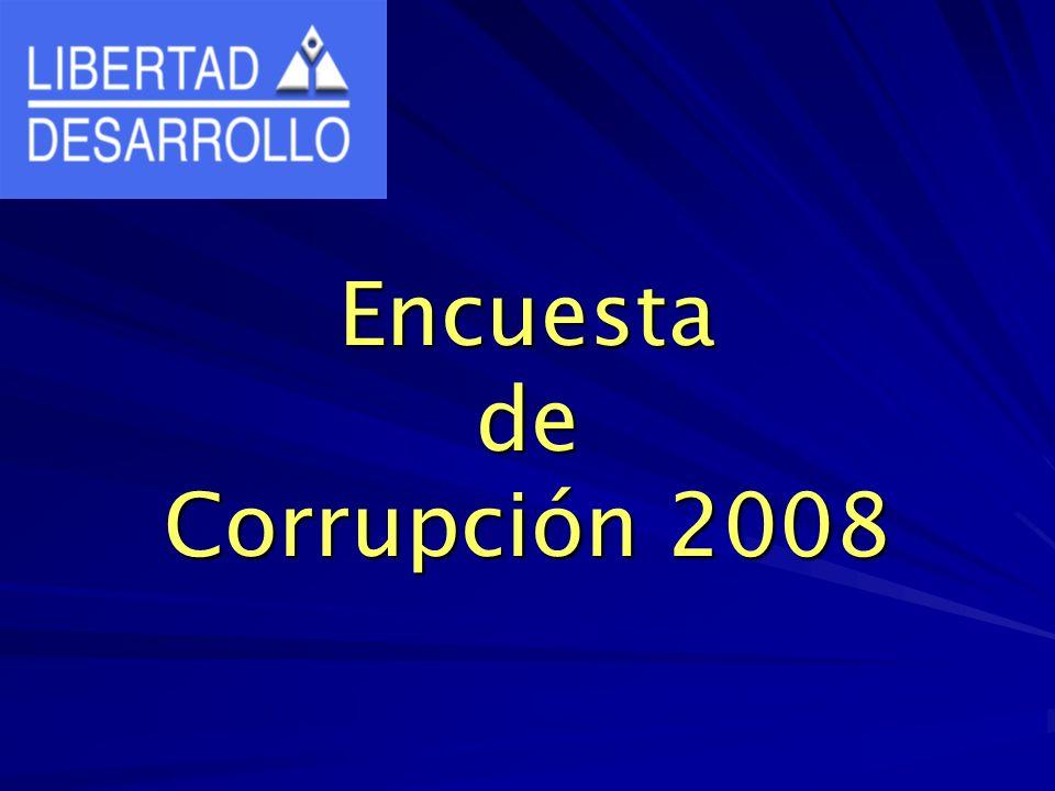 Encuesta de Corrupción 2008
