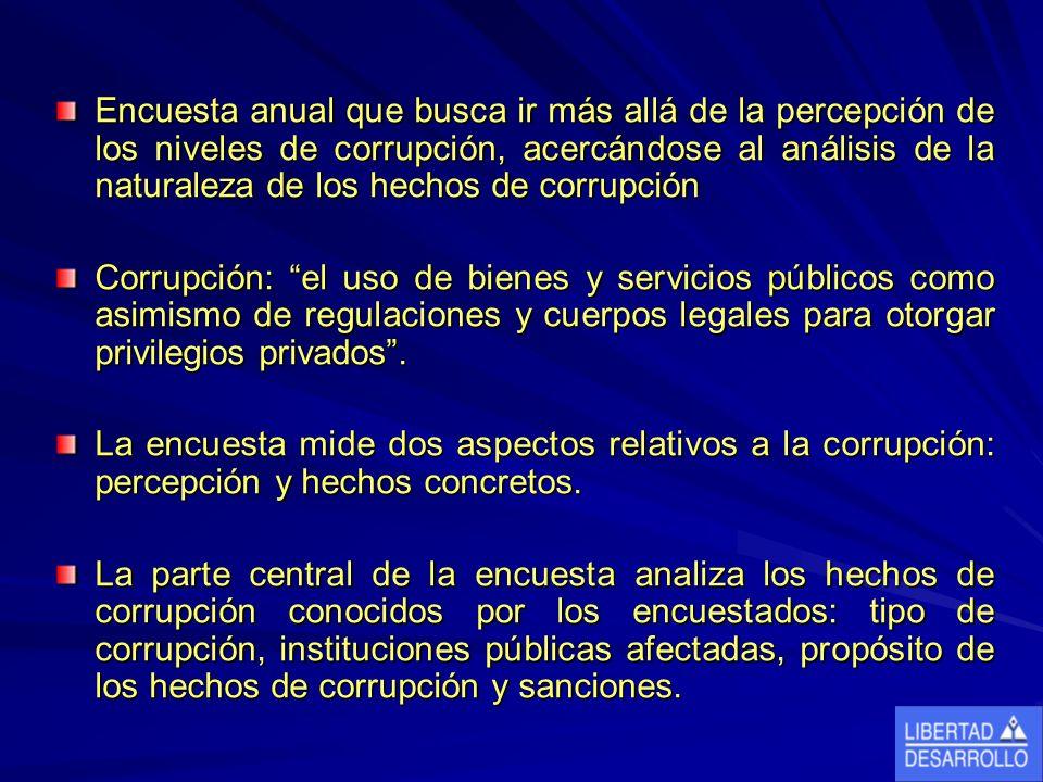 Encuesta anual que busca ir más allá de la percepción de los niveles de corrupción, acercándose al análisis de la naturaleza de los hechos de corrupci