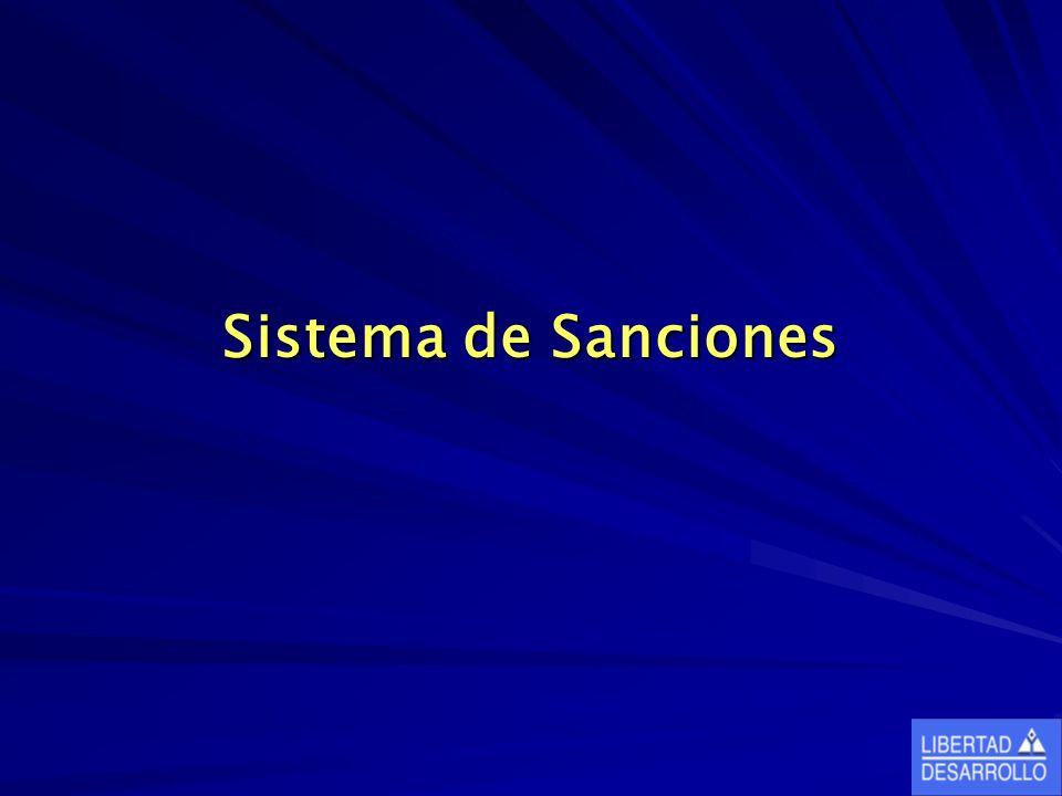 Sistema de Sanciones