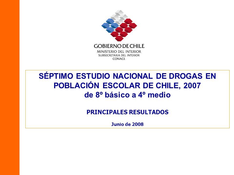 SÉPTIMO ESTUDIO NACIONAL DE DROGAS EN POBLACIÓN ESCOLAR DE CHILE, 2007 de 8º básico a 4º medio PRINCIPALES RESULTADOS Junio de 2008