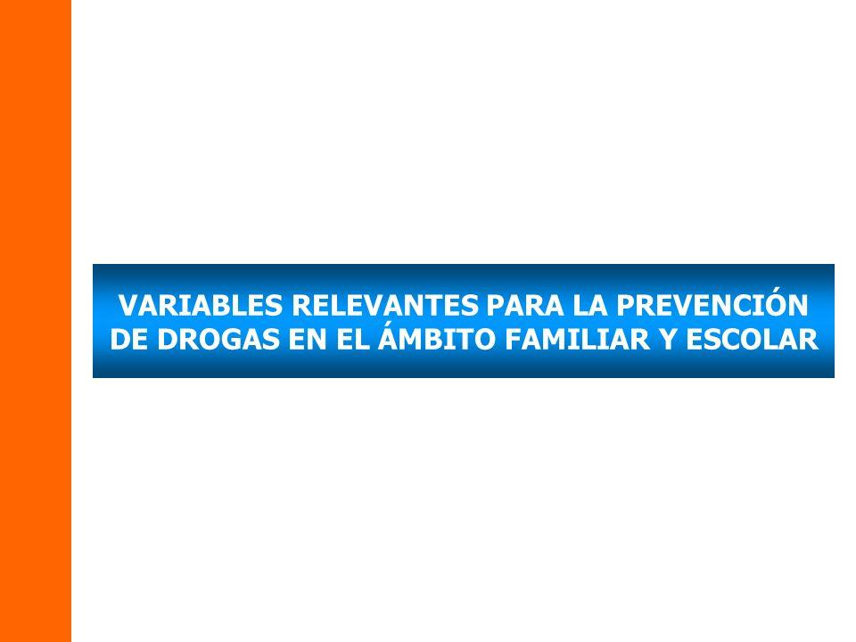VARIABLES RELEVANTES PARA LA PREVENCIÓN DE DROGAS EN EL ÁMBITO FAMILIAR Y ESCOLAR