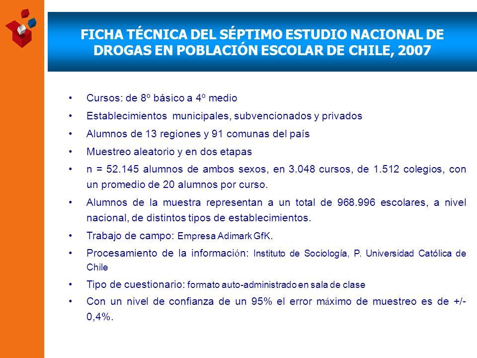 Cursos: de 8º básico a 4º medio Establecimientos municipales, subvencionados y privados Alumnos de 13 regiones y 91 comunas del país Muestreo aleatori