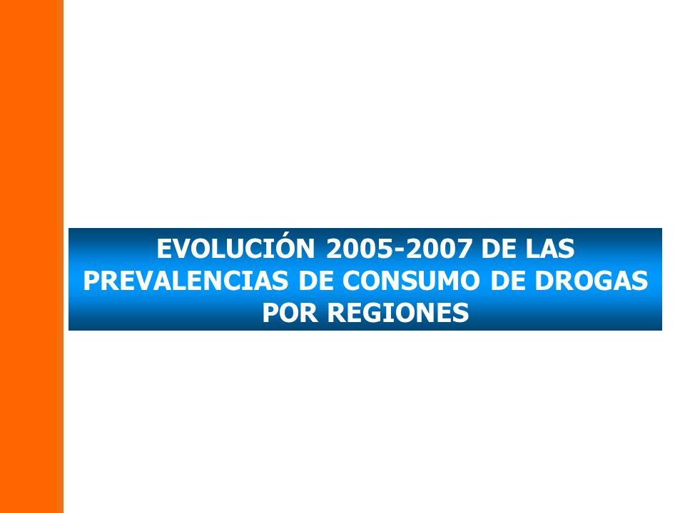 EVOLUCIÓN 2005-2007 DE LAS PREVALENCIAS DE CONSUMO DE DROGAS POR REGIONES