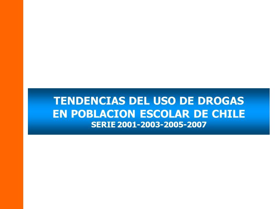 TENDENCIAS DEL USO DE DROGAS EN POBLACION ESCOLAR DE CHILE SERIE 2001-2003-2005-2007
