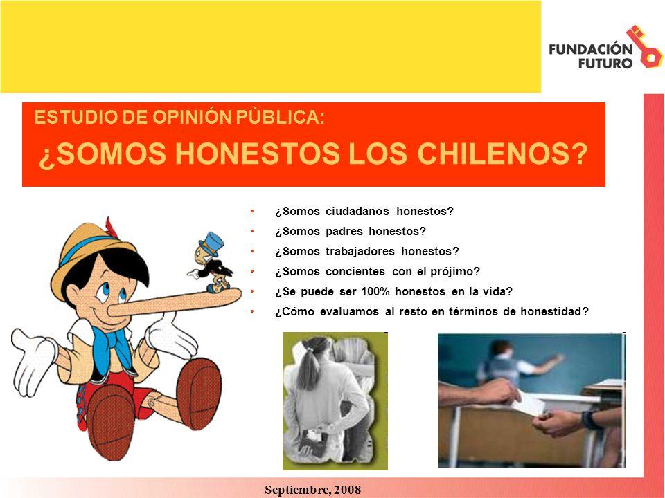 ESTUDIO DE OPINIÓN PÚBLICA: ¿SOMOS HONESTOS LOS CHILENOS? ¿Somos ciudadanos honestos? ¿Somos padres honestos? ¿Somos trabajadores honestos? ¿Somos con